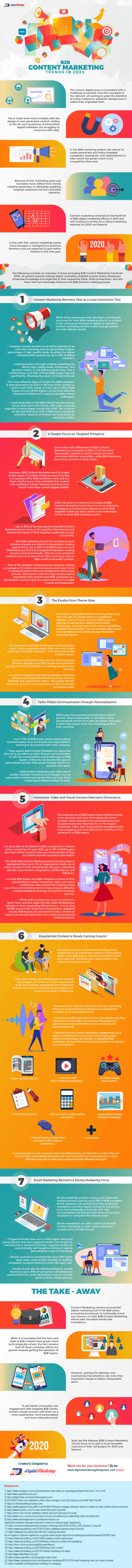 Step back and take a wider view of the B2B content marketing trends for 2020 in this great infographic!