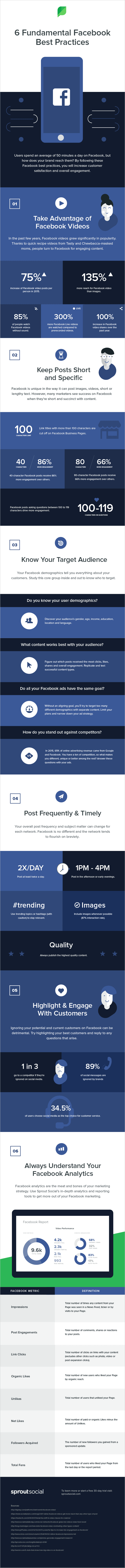 Learn more about Facebook and some key best practices in this great infographic!