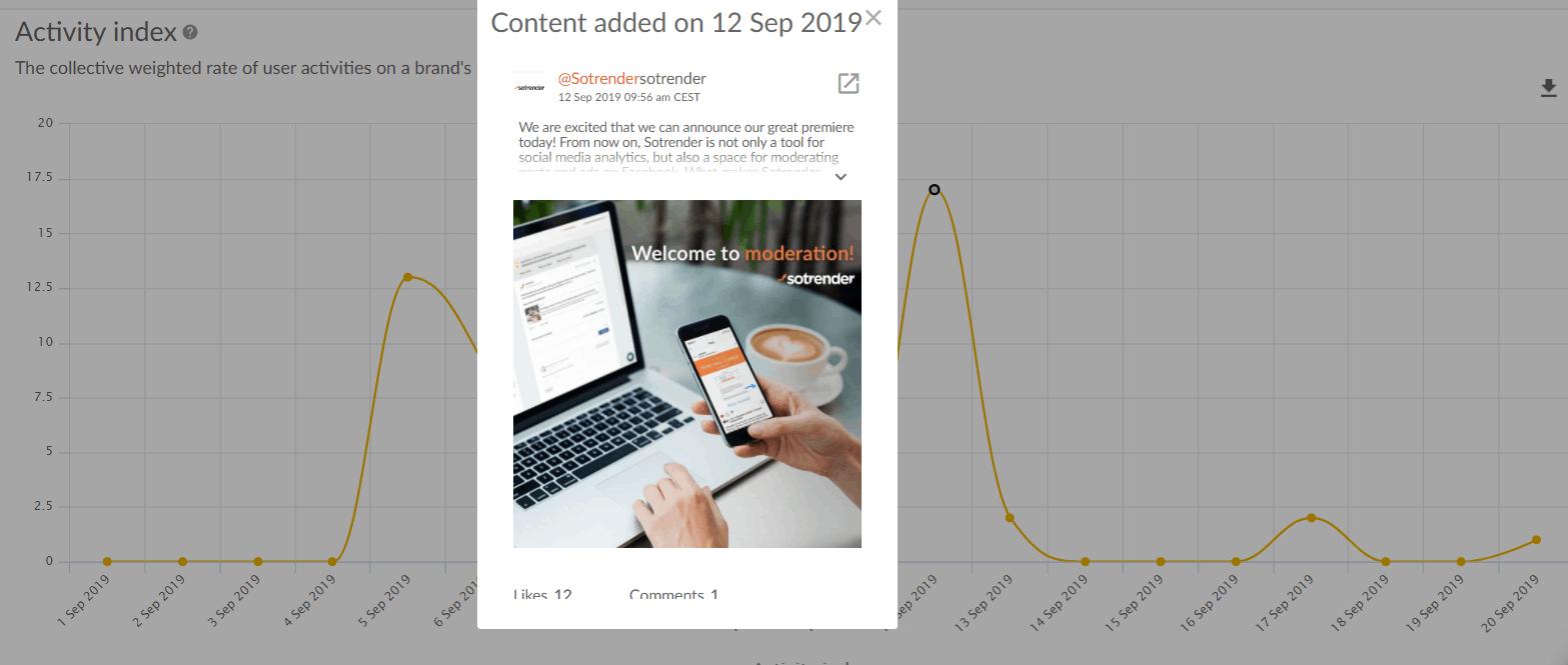 Instagram post activity analysis in Sotrender