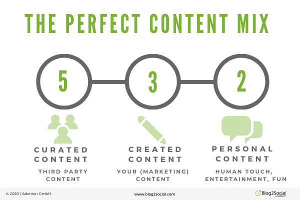 5-3-2 rules for social media content mix
