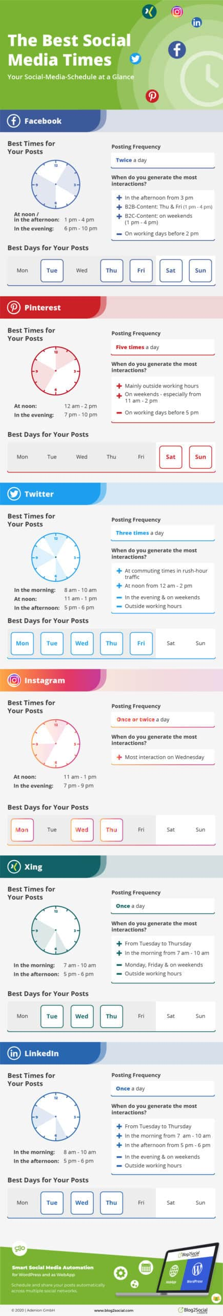 Best times for social media posts