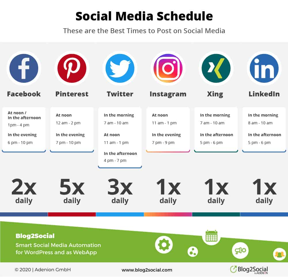 Best times and frequency for social media posts