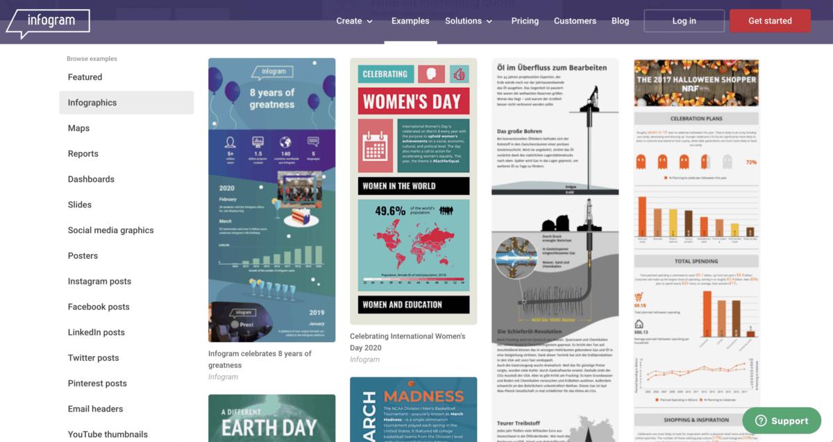 Infogram infographics examples