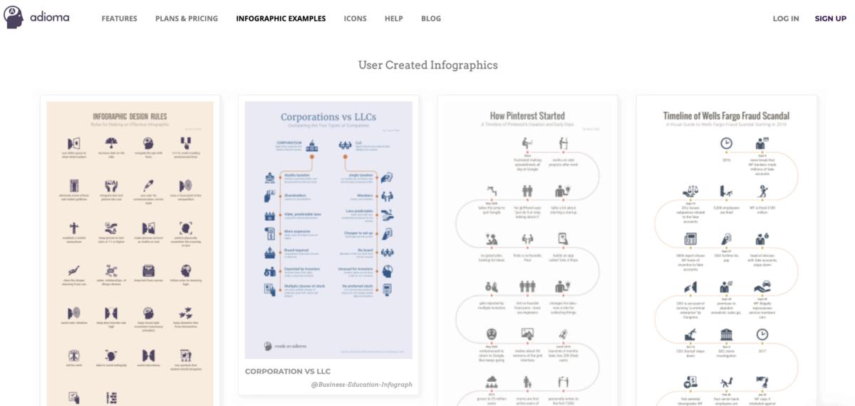 Adioma user-generated infographics