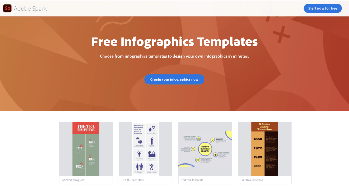 free infographics templates from adobe spark