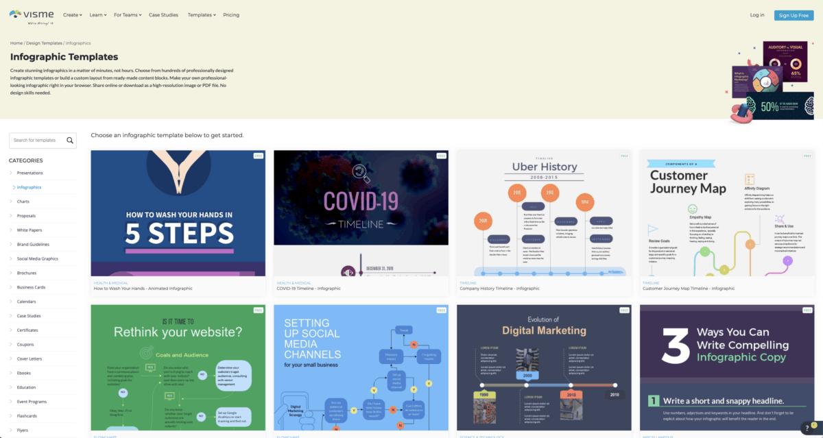 visme infographics templates
