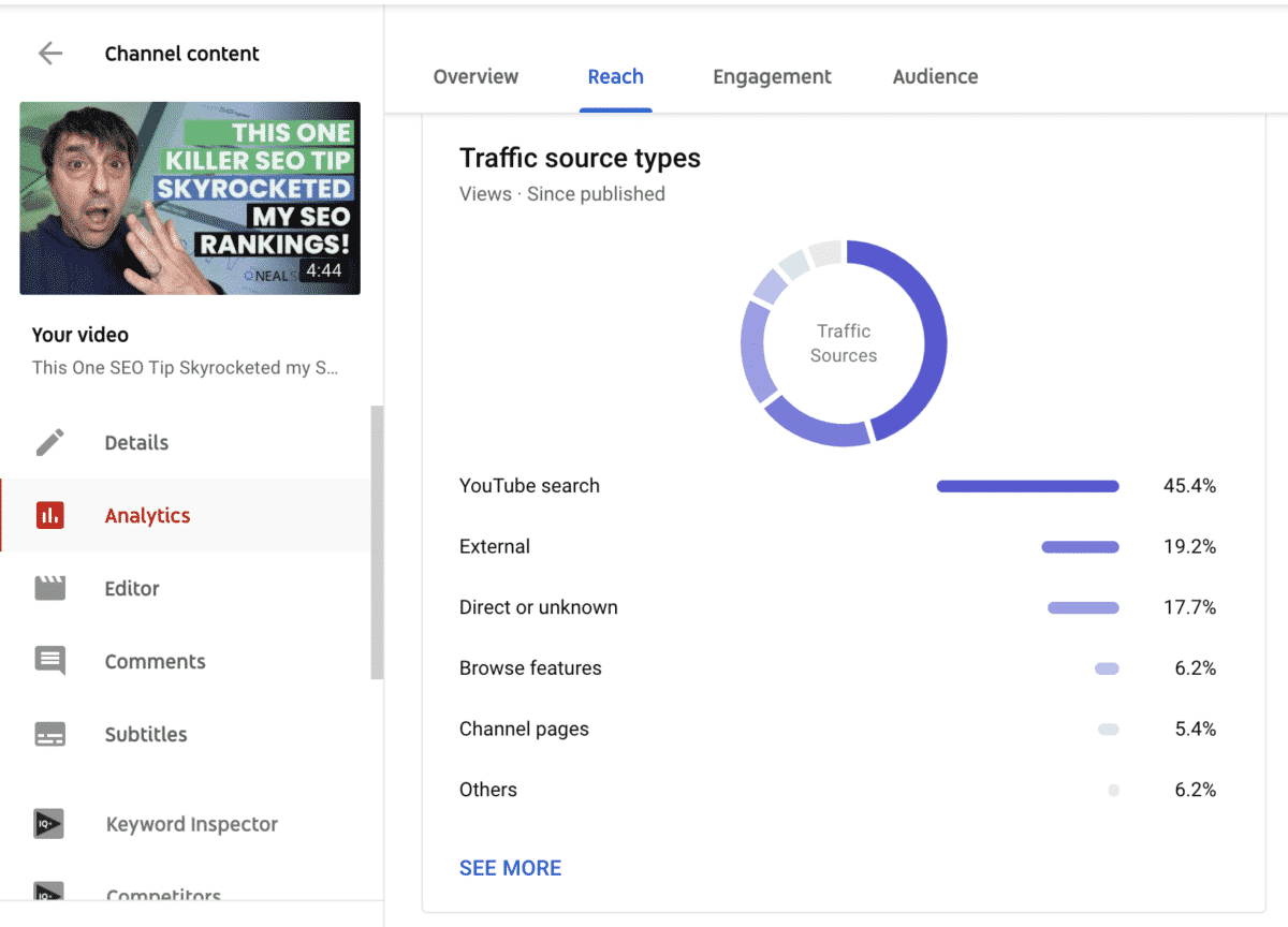 youtube video traffic source types example