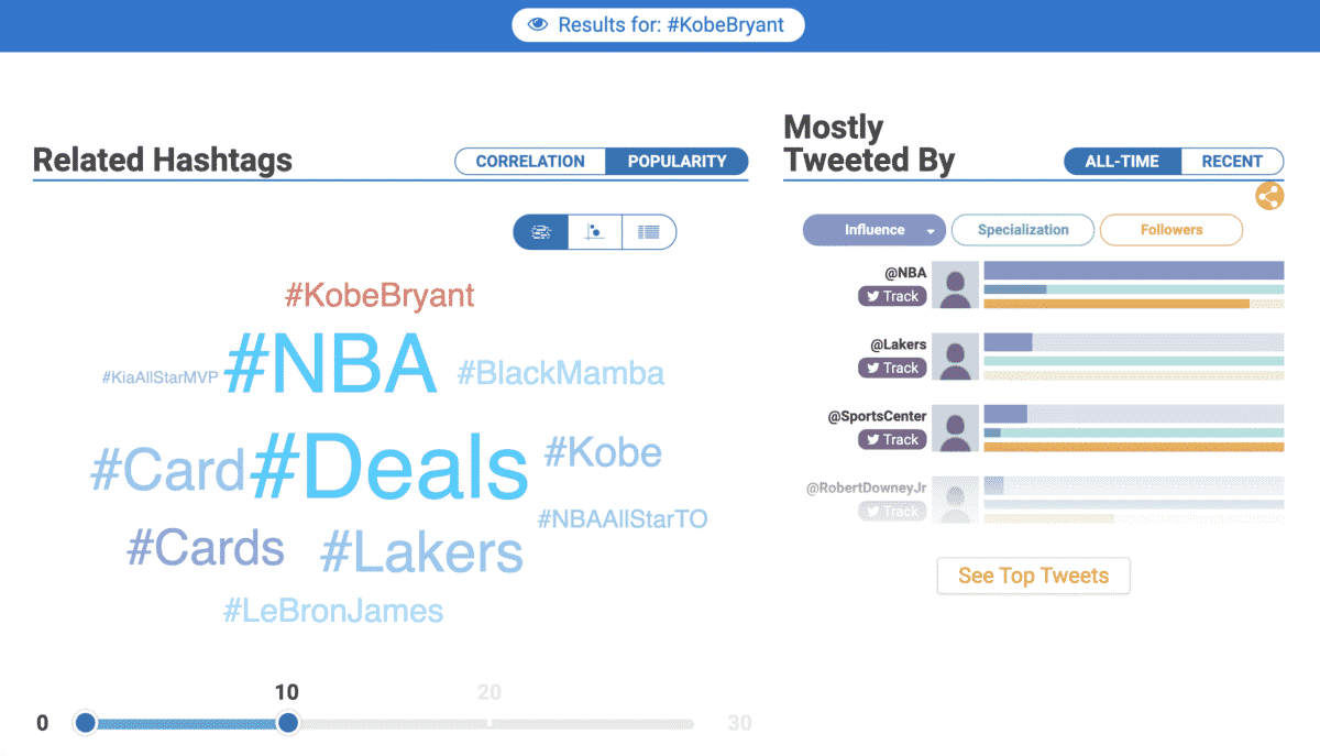 Hashtagify twitter trend search for kobe bryant