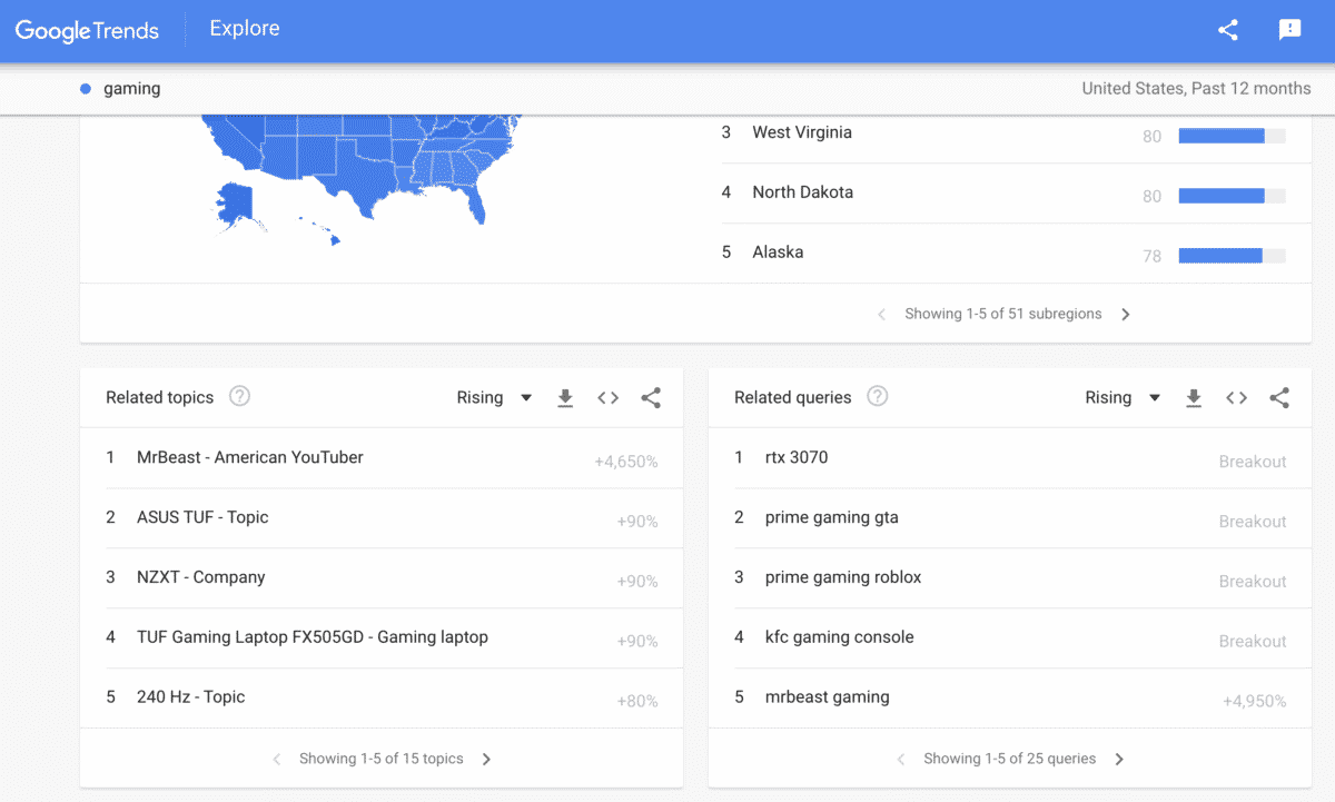 google trends search for gaming