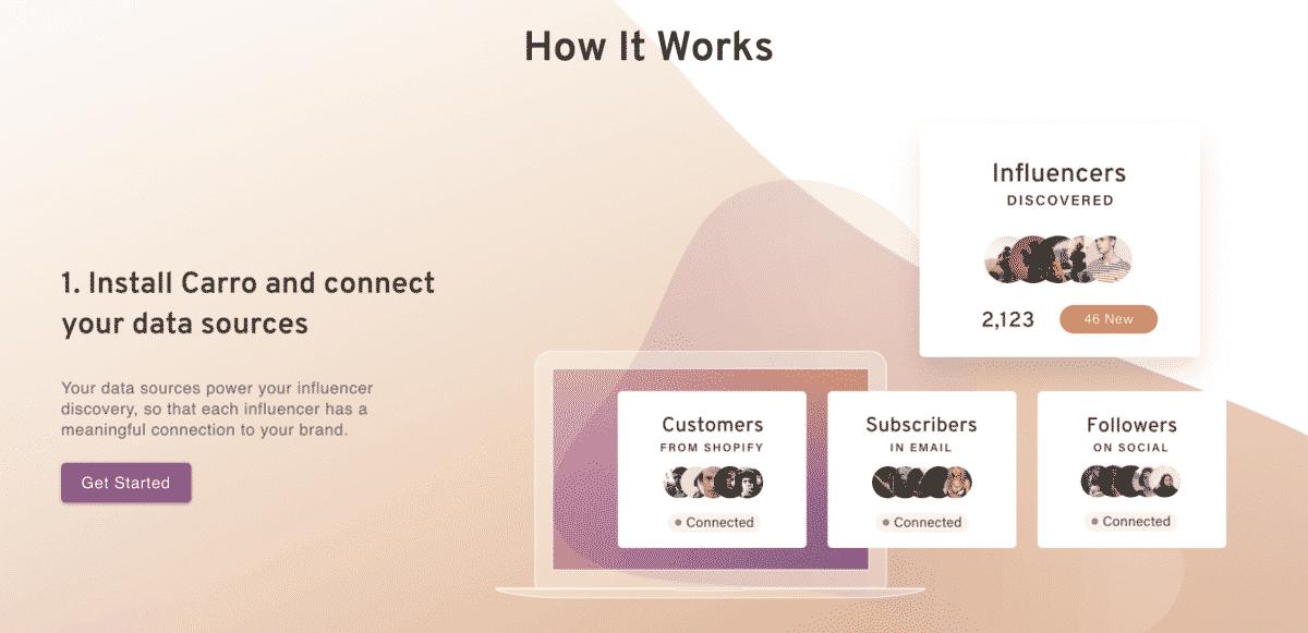 Carro influencer marketing for ecommerce tool