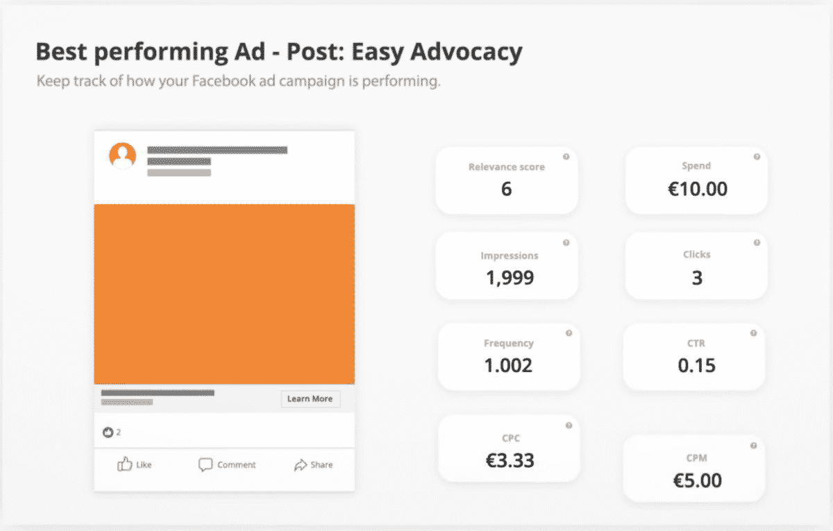 AgoraPulse Ads report best performing ads group example