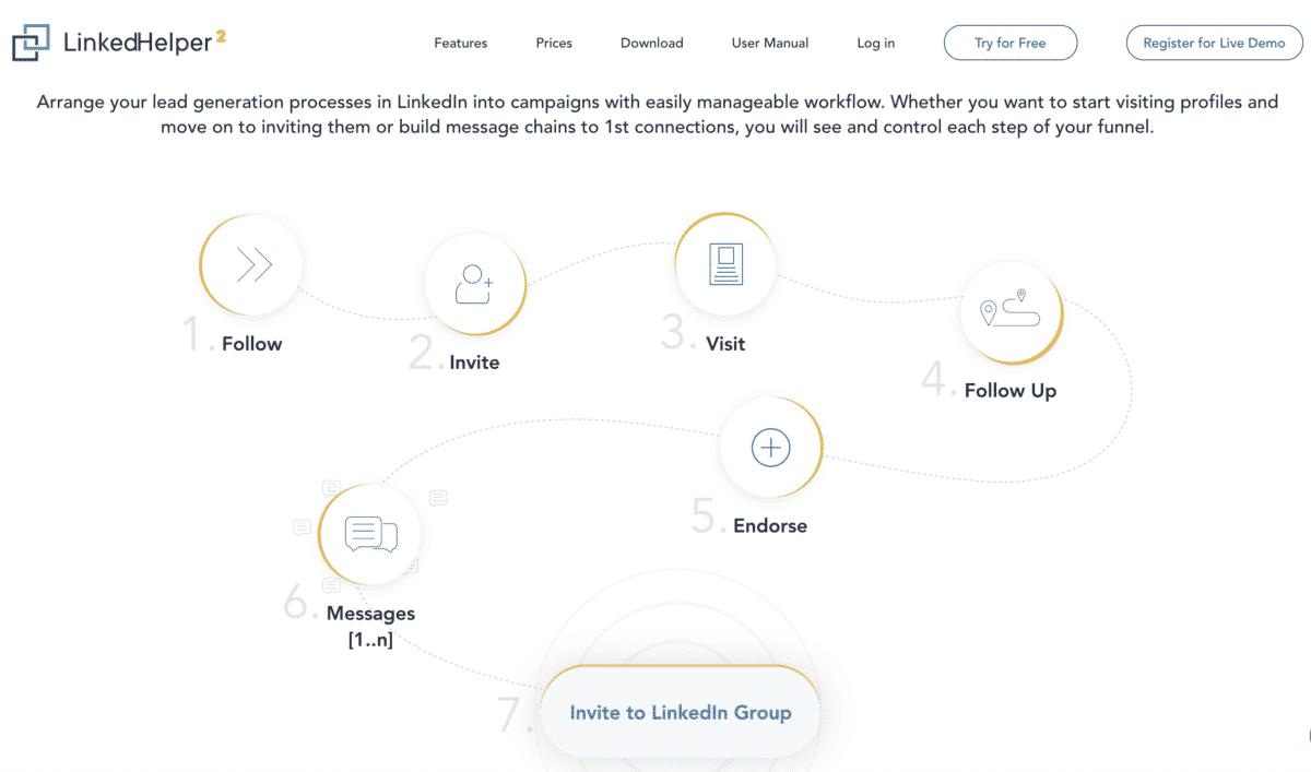 linkedhelper linkedin automation tool
