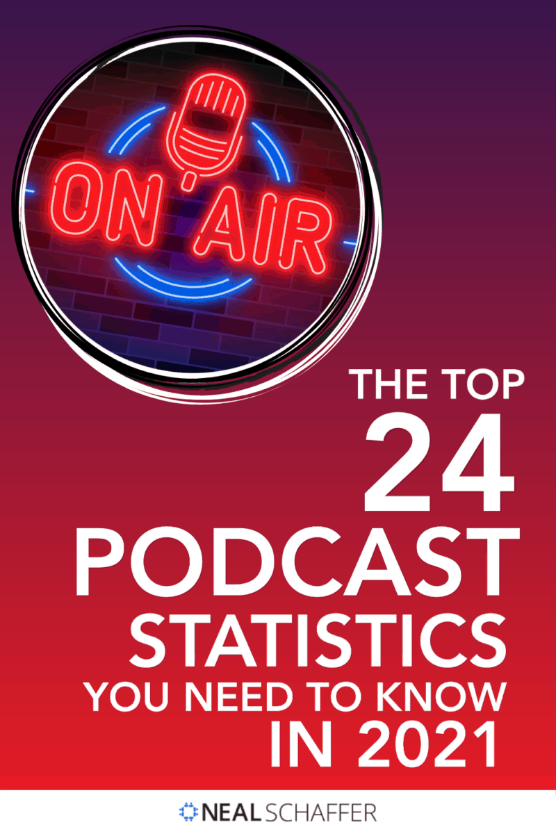 If you want to learn about the power of podcasting, you need to check out these convincing podcast statistics to better leverage podcasting.