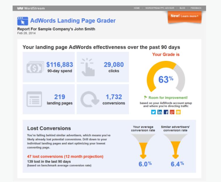 WordStream Landing Page Grader